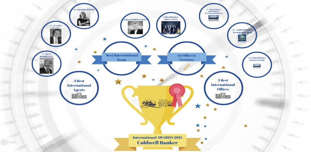 awards blue spirit 2016 - awards 1024x502 - Blue Spirit 2016: la storia di un successo