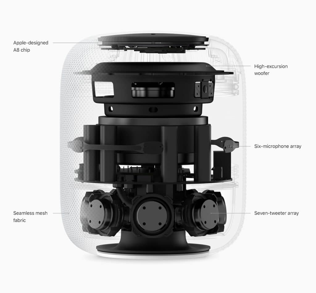 HomePod apple  - HomePod Availability internal parts 012218 1024x947 - HomePod, lo speaker musicale smart per la casa