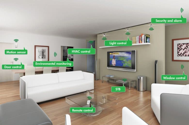 - smarthomedevicecasa intelligente 1 780x516 - Ecco quattro dispositivi self-learning che ti semplificheranno la vita